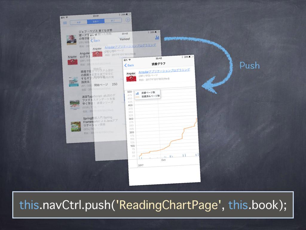 2WUJ this.navCtrl.push('ReadingChartPage', this...