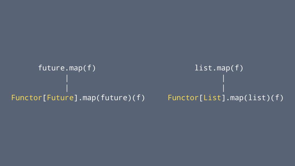 future.map(f) list.map(f) | | | | Functor[Futur...