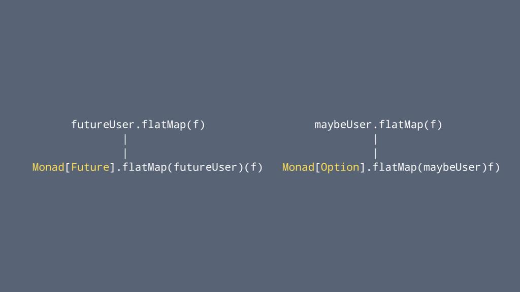 futureUser.flatMap(f) maybeUser.flatMap(f) | | ...
