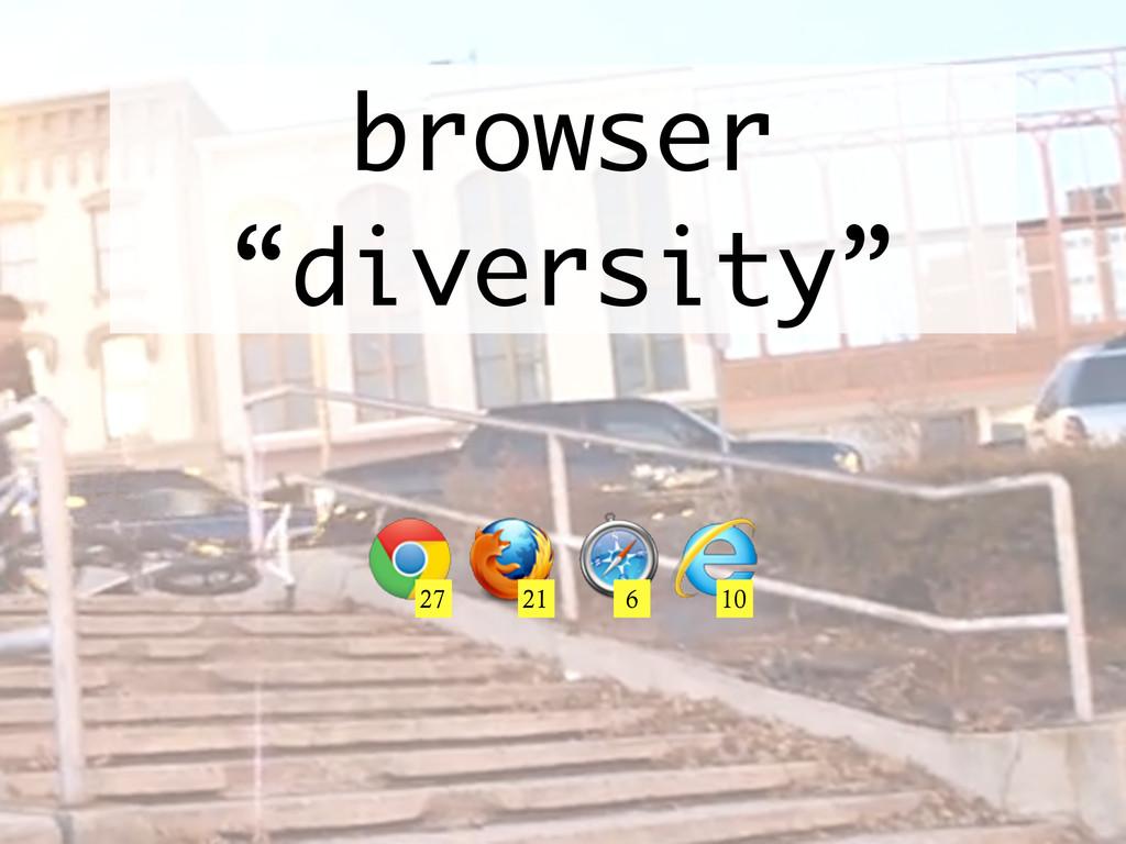 "browser ""diversity"" 27 21 6 10"