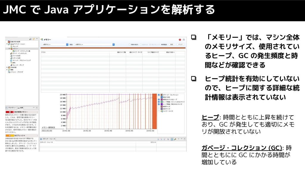 JMC で Java アプリケーションを解析する ヒープ: 時間とともに上昇を続けて おり、G...