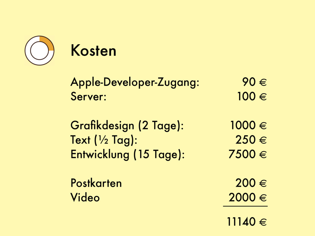 Kosten Apple-Developer-Zugang: Server: Grafikdes...