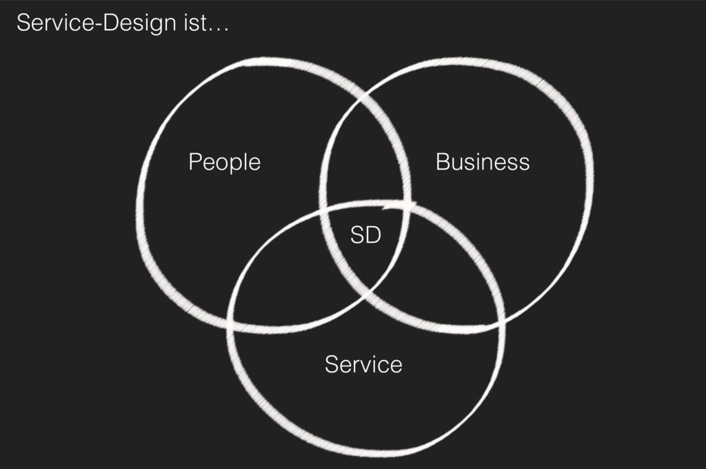 Service-Design ist… Service Business People SD