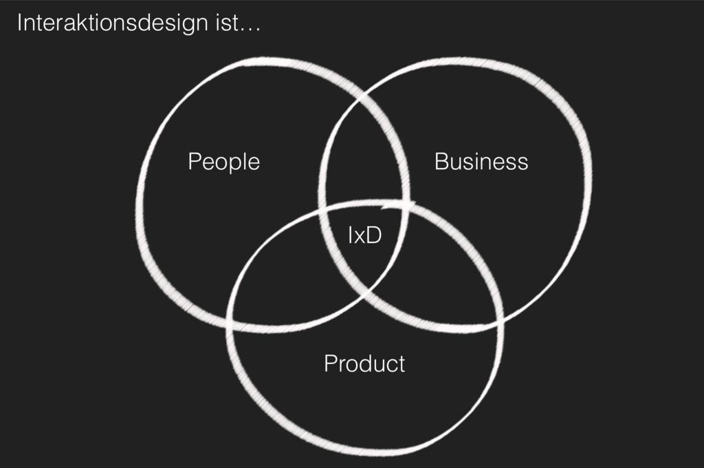 Interaktionsdesign ist… Product Business People...