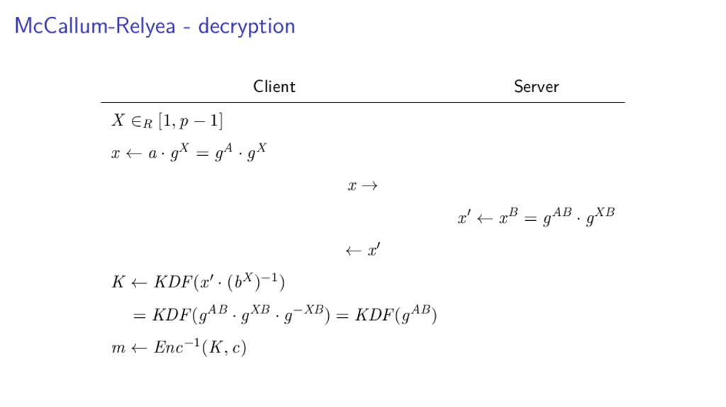 McCallum-Relyea - decryption Client Server X ∈R...