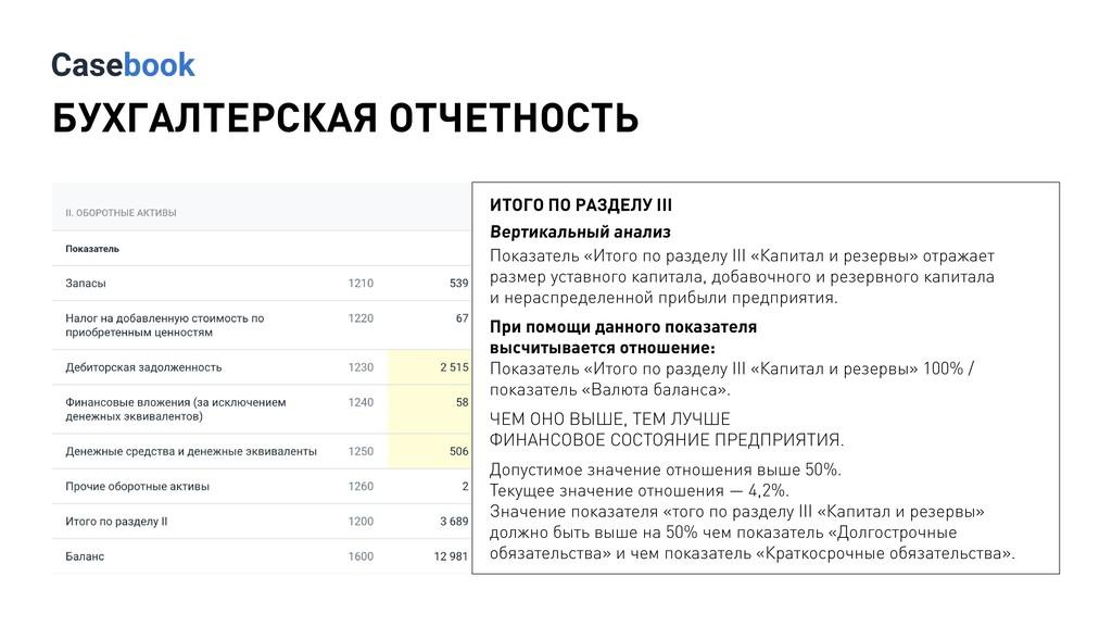 ИТОГО ПО РАЗДЕЛУ III Вертикальный анализ Показа...