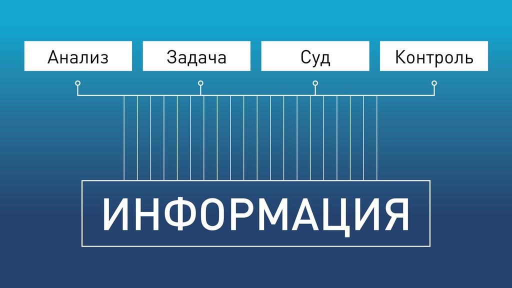 ИНФОРМАЦИЯ Суд Контроль Анализ Задача