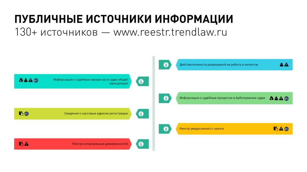 ПУБЛИЧНЫЕ ИСТОЧНИКИ ИНФОРМАЦИИ 130+ источников ...