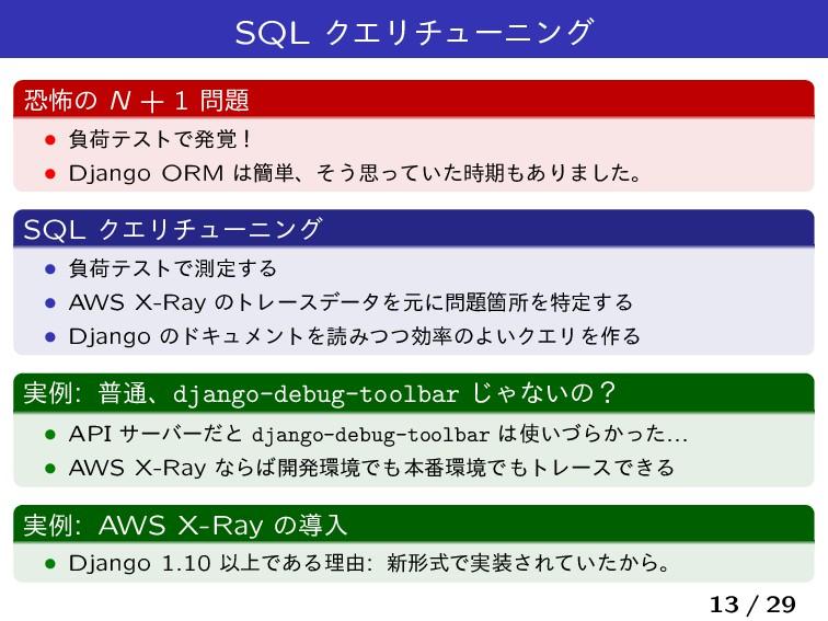 SQL ΫΤϦνϡʔχϯά ڪාͷ N + 1  Ĺ ෛՙςετͰൃ֮ʂ Ĺ Django...