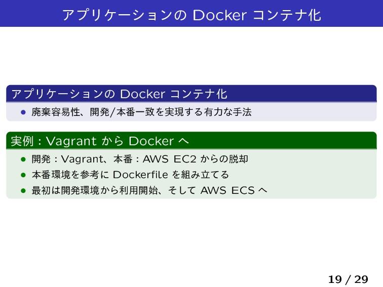 ΞϓϦέʔγϣϯͷ Docker ίϯςφԽ ΞϓϦέʔγϣϯͷ Docker ίϯςφԽ Ĺ...