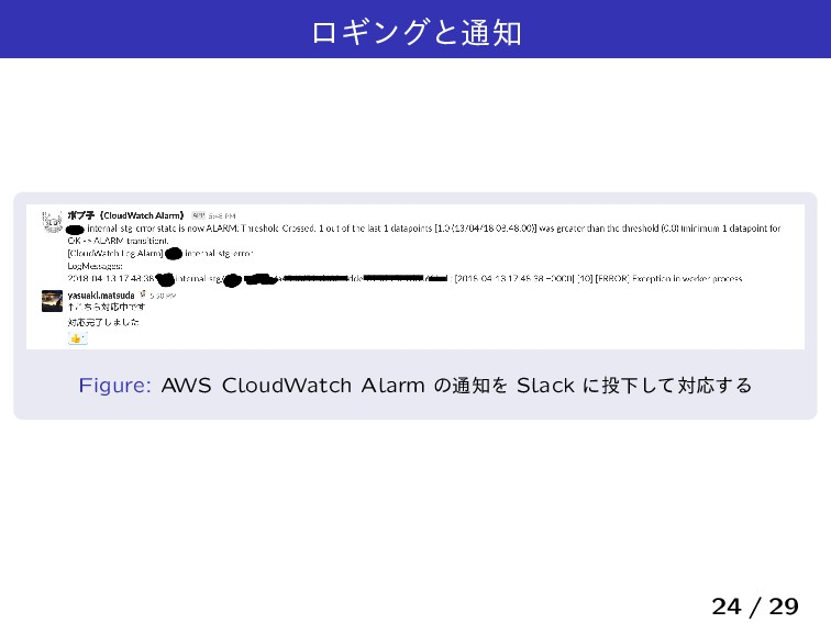 ϩΪϯάͱ௨஌ Figure: AWS CloudWatch Alarm ͷ௨஌Λ Slack...