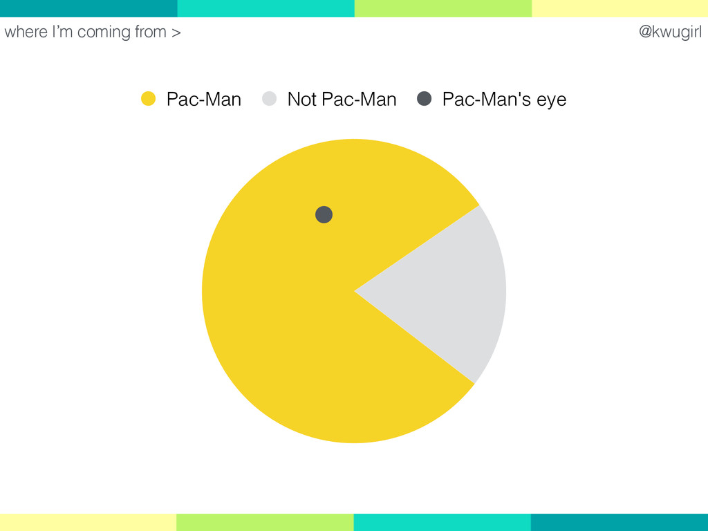 @kwugirl where I'm coming from > Pac-Man Not Pa...