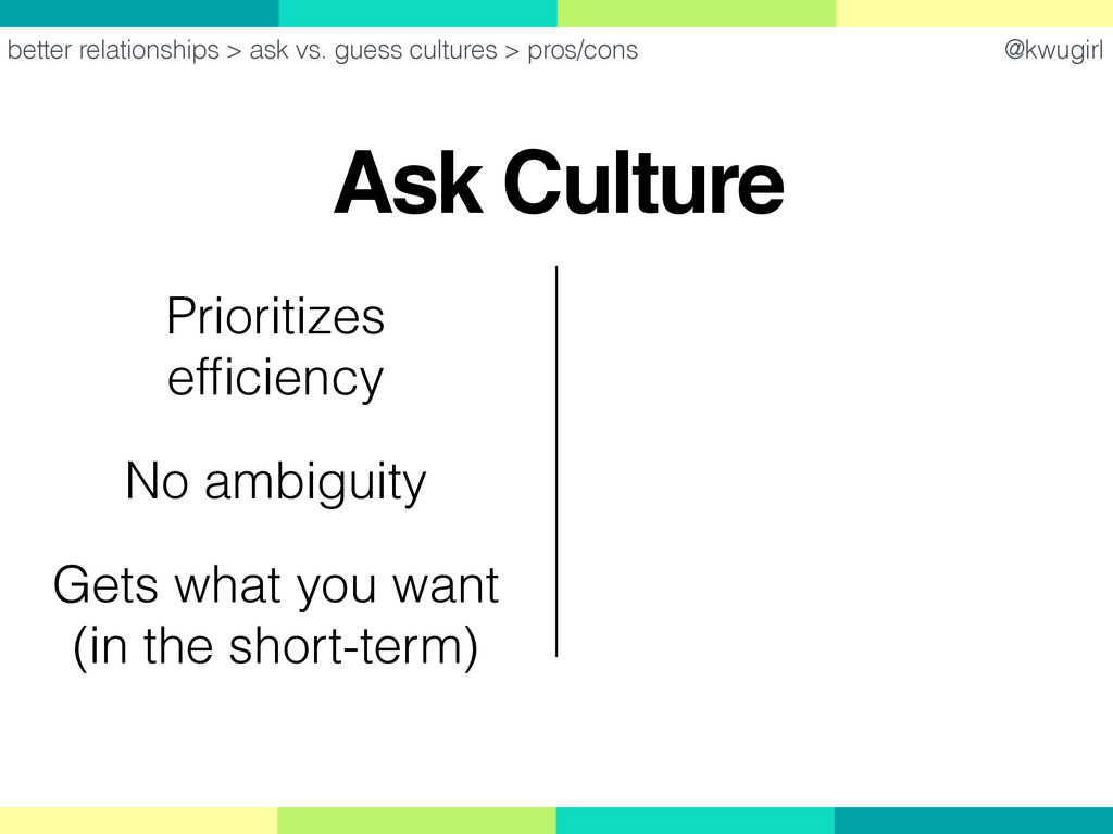 @kwugirl Ask Culture better relationships > ask...
