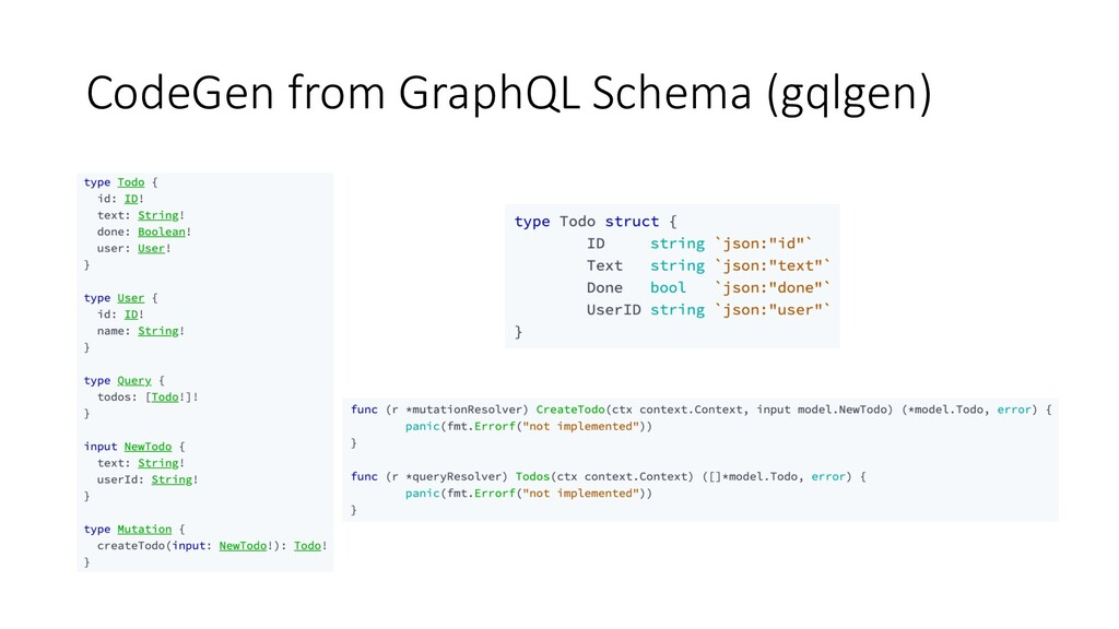 CodeGen from GraphQL Schema (gqlgen)