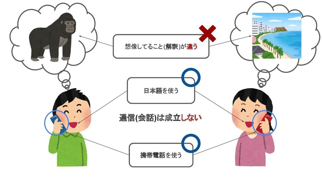 携帯電話を使う 日本語を使う 想像してること(解釈)が違う 通信(会話)は成立しない