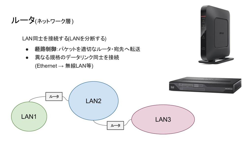 ルータ(ネットワーク層) LAN同士を接続する(LANを分断する) ● 経路制御:パケットを適...