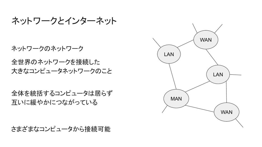 ネットワークとインターネット ネットワークのネットワーク 全世界のネットワークを接続した 大き...