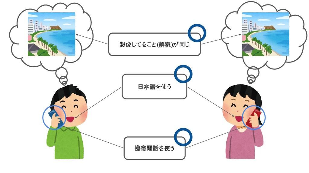 携帯電話を使う 日本語を使う 想像してること(解釈)が同じ