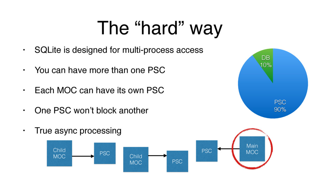 """The """"hard"""" way • SQLite is designed for multi-p..."""