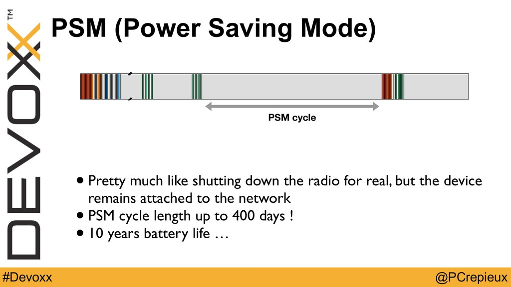 @PCrepieux #Devoxx PSM (Power Saving Mode) 0 1 ...