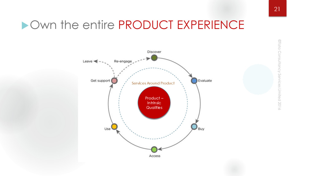Own the entire PRODUCT EXPERIENCE Product – In...