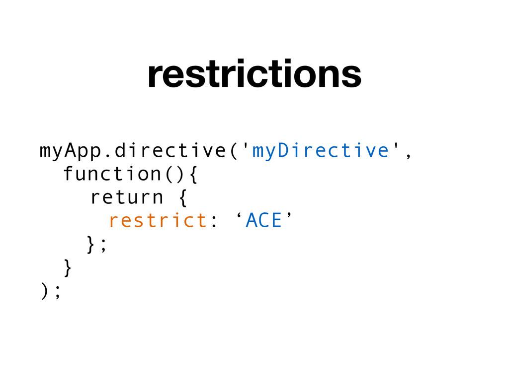 restrictions myApp.directive('myDirective', fun...