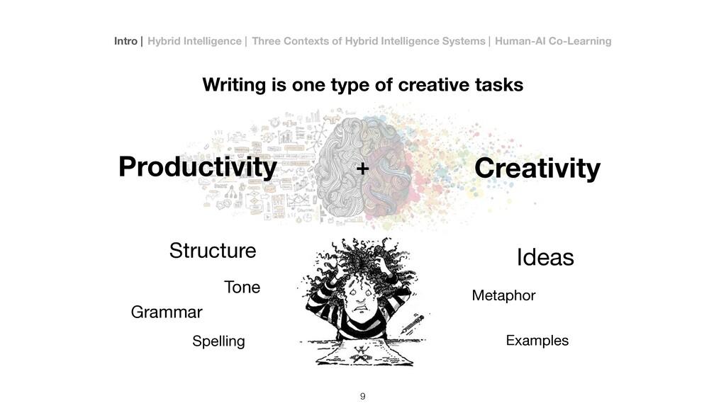 Productivity Creativity 9 Ideas Structure Metap...