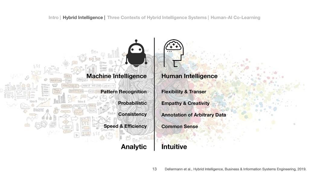 Intro   Hybrid Intelligence   Three Contexts of...