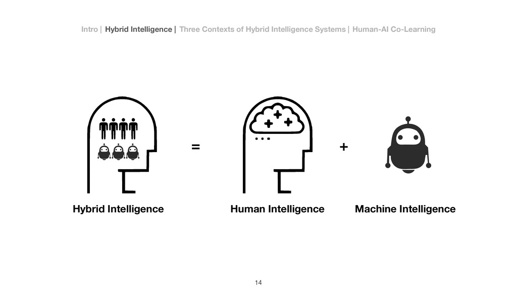 Human Intelligence Machine Intelligence + 14 In...