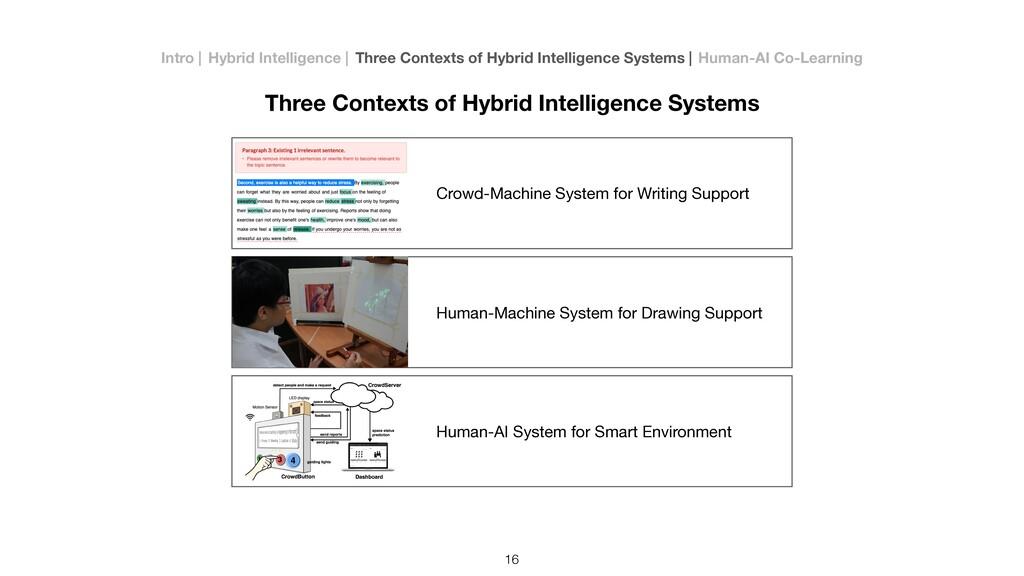 Three Contexts of Hybrid Intelligence Systems C...