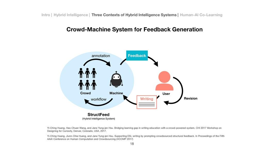 Crowd-Machine System for Feedback Generation Yi...