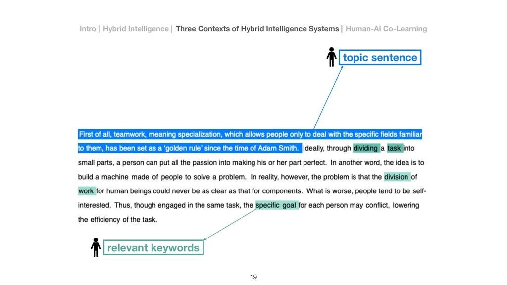 topic sentence relevant keywords 19 Intro   Hyb...