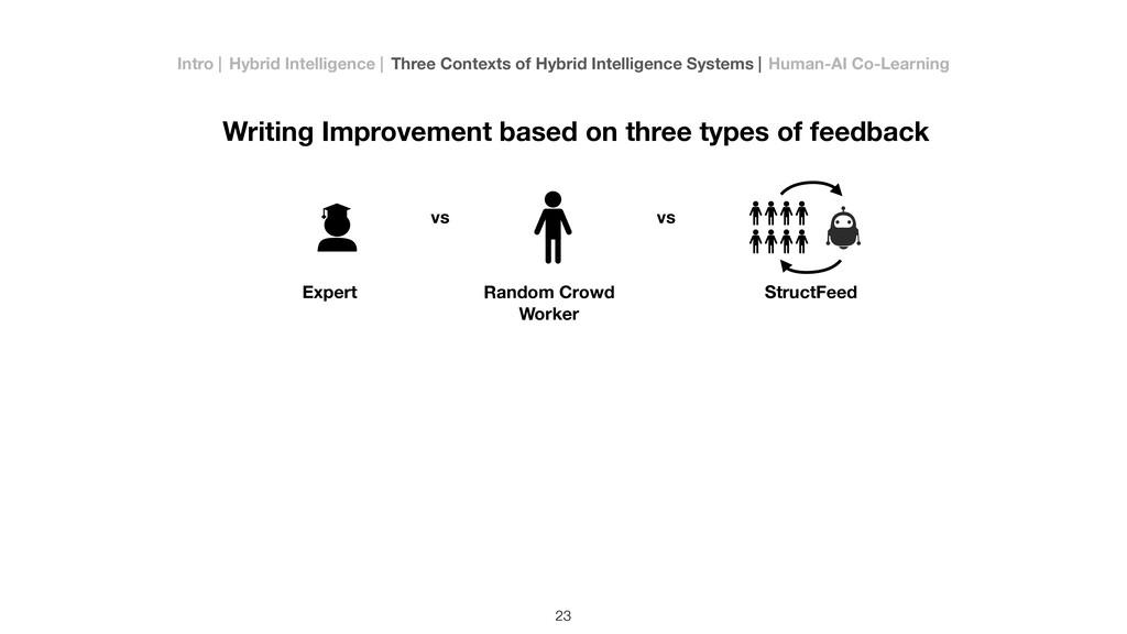 Expert Random Crowd Worker vs vs 23 Writing Imp...