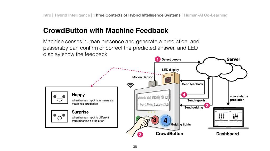 CrowdButton with Machine Feedback Machine sense...