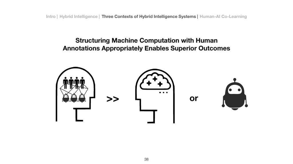 Structuring Machine Computation with Human Anno...