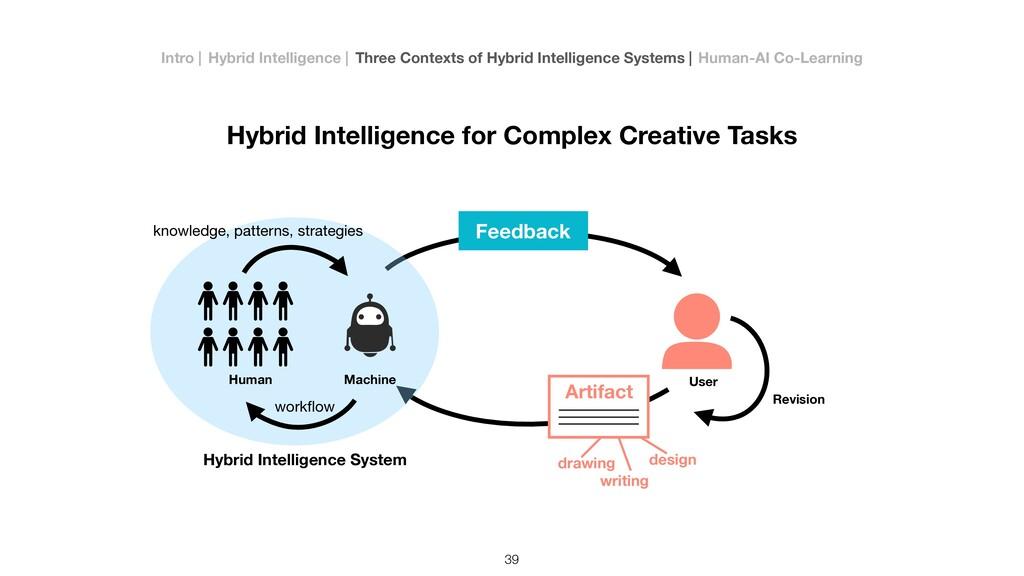 39 Hybrid Intelligence for Complex Creative Tas...