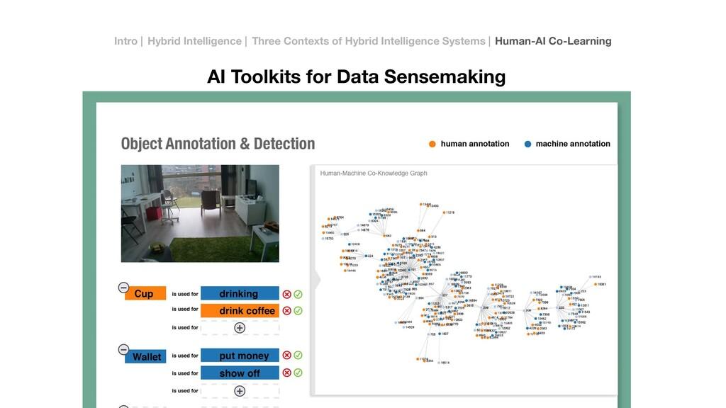AI Toolkits for Data Sensemaking 46 Intro   Hyb...