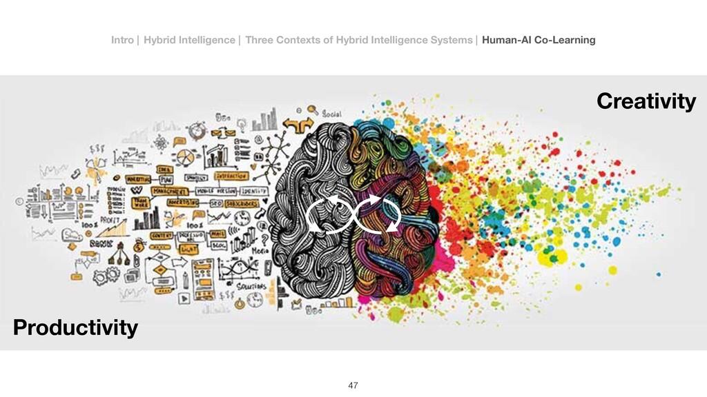 47 Productivity Creativity Intro   Hybrid Intel...