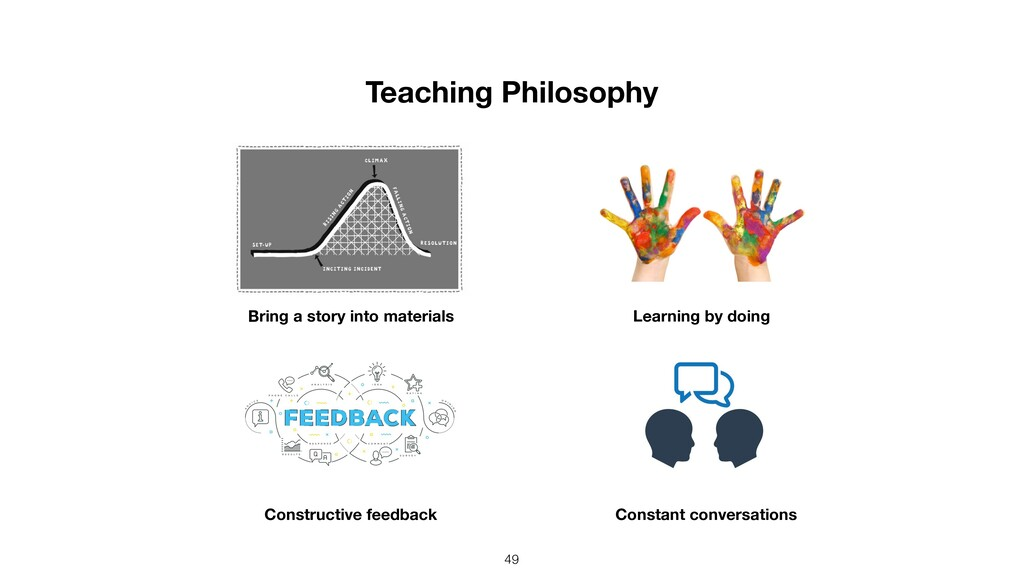 Teaching Philosophy 49 Bring a story into mater...