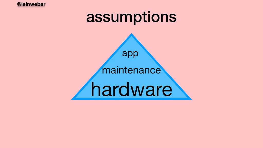@leinweber assumptions hardware maintenance app
