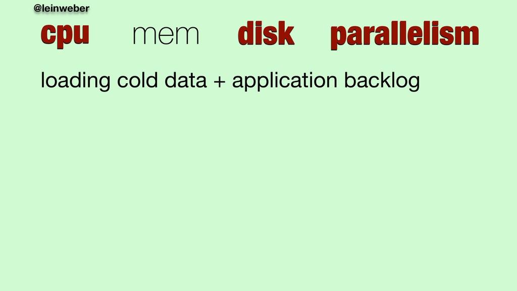 @leinweber cpu mem disk parallelism loading col...