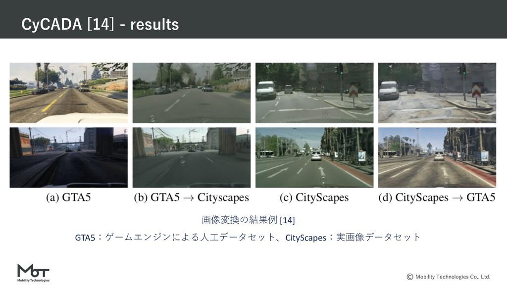 . , .,. . -  [14] GTA5  ...