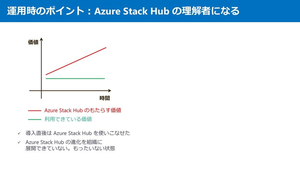 運用時のポイント:Azure Stack Hub の理解者になる ✓ 導入直後は Azure ...