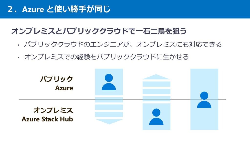2.Azure と使い勝手が同じ オンプレミスとパブリッククラウドで一石二鳥を狙う • パブリ...