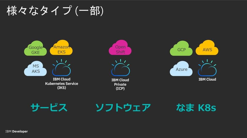 () IBM Cloud Kubernetes Service (IKS) ...