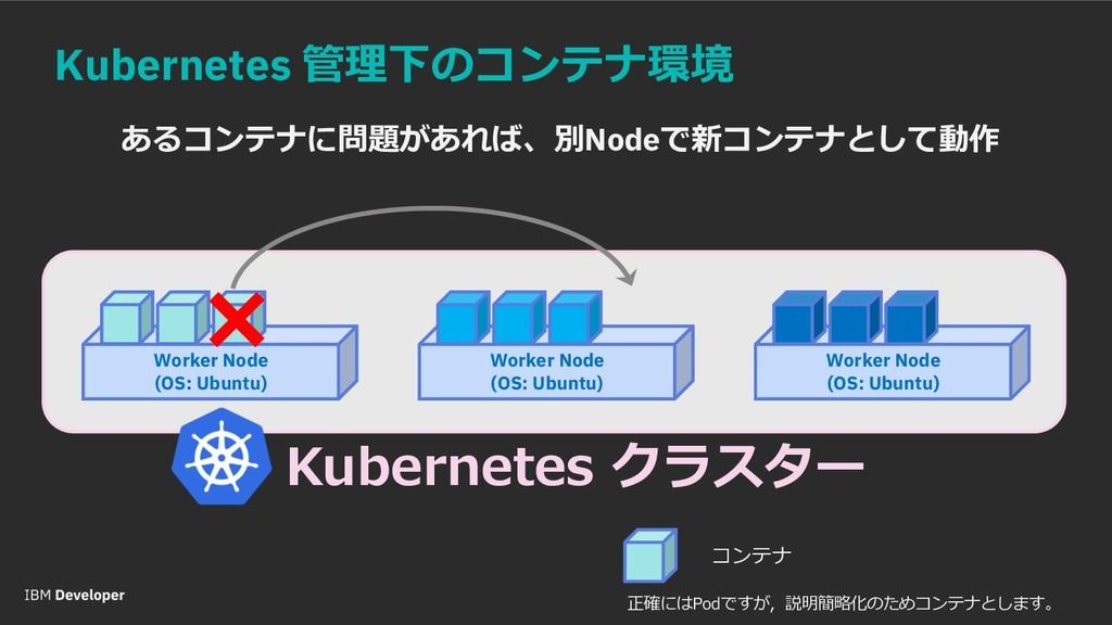 Worker Node (OS: Ubuntu) Worker Node (OS: Ubunt...