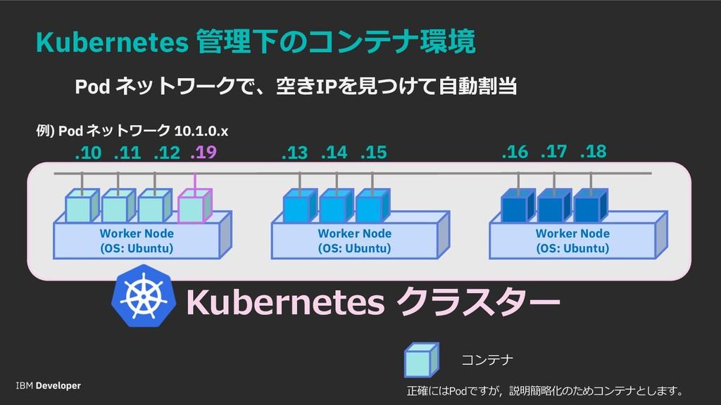 Worker Node (OS: Ubuntu)   Pod...