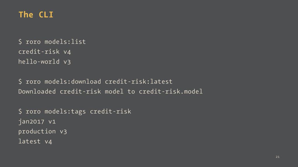 The CLI $ roro models:list credit-risk v4 hello...
