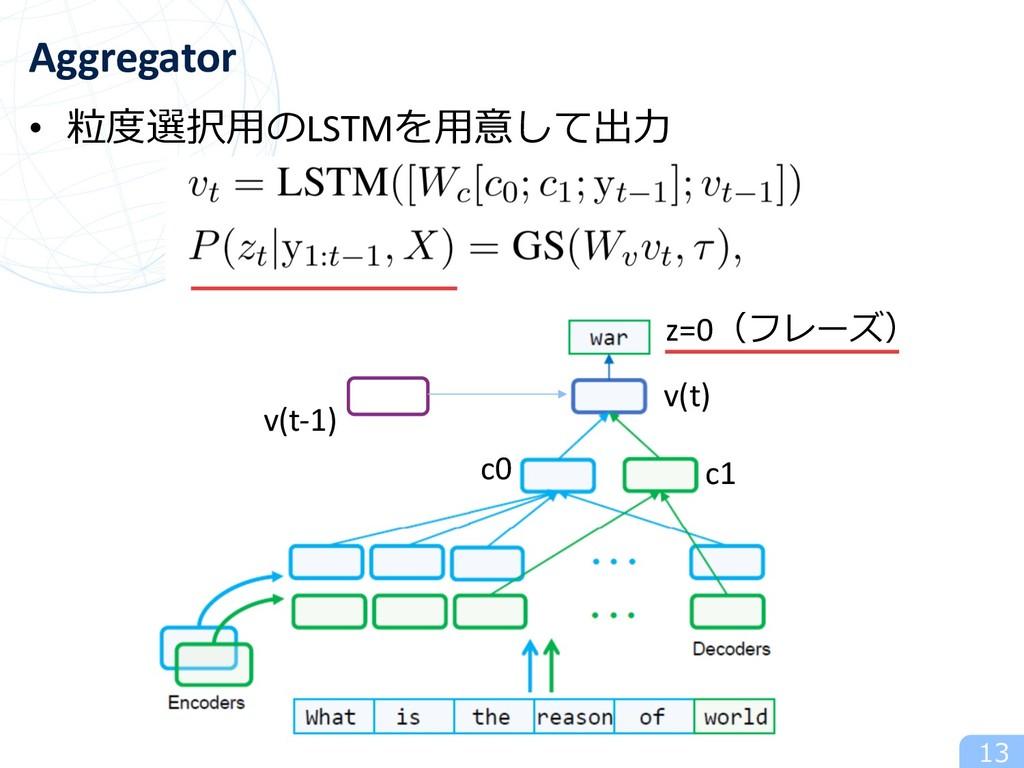 • 粒度選択⽤のLSTMを⽤意して出⼒ 13 Aggregator c0 c1 z=0(フレー...