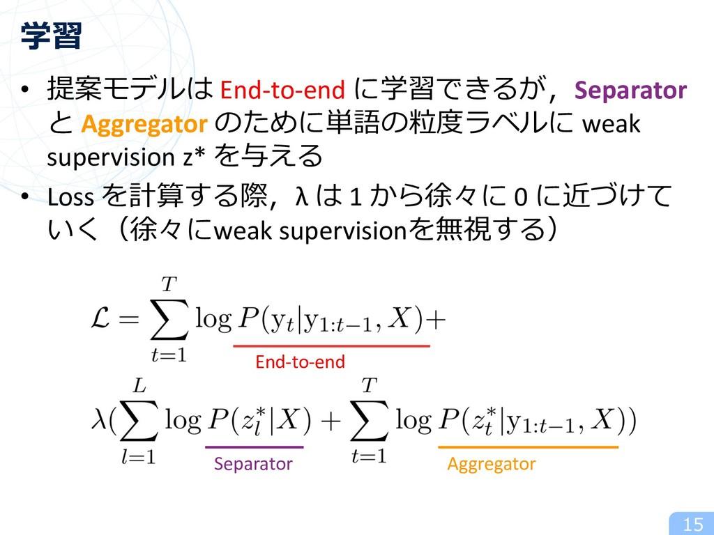 • 提案モデルは End-to-end に学習できるが,Separator と Aggrega...